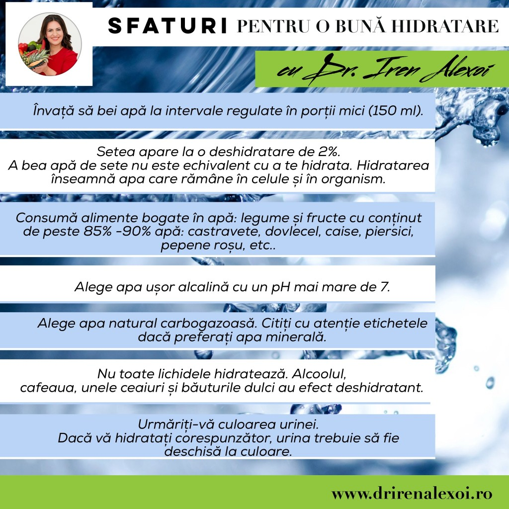 www.GhidulMedocal.com -Sfaturi pentru o hidratare corecta