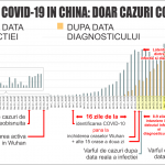 Virusi-biomemetic-evolutie-china-romana