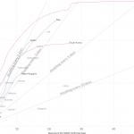 Evolutia COVID-19 in lume